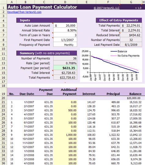 Auto Loan Calculator Free Auto Loan Payment Calculator For Excel Loan Payment Chart Template