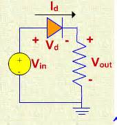 understanding diode circuits troubling understanding simple diode circuit electrical