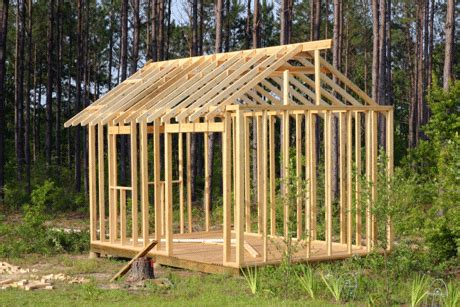 Build A Garden Shed by Building A Shed For Your Own Backyard