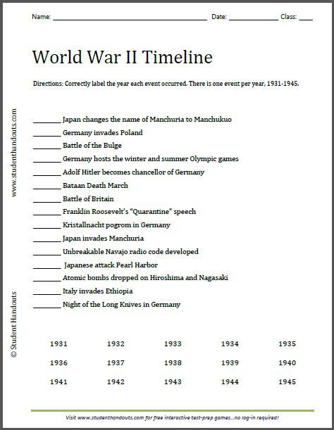 Free History Worksheets For Middle School by 6th Grade History Worksheets Pdf Black History Month