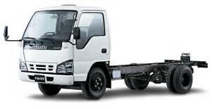 isuzu nkr n series trucks amp pricing isuzu kenya