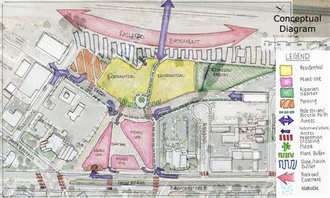 concept design urban crossroads at broad urban design studio i 2010 mindy