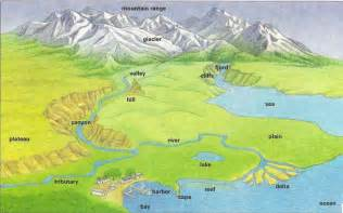 map of landforms landforms and bodies of water worksheet abitlikethis