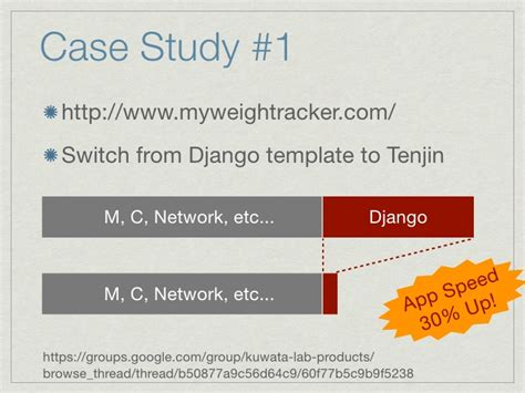 django format html join how to create a high speed template engine in python