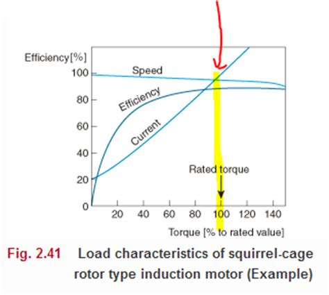 induction motor x r ratio why is tesla awd more efficient than its rwd quora