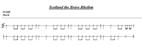 chronicallybrave a place of understanding sight reading tutorials