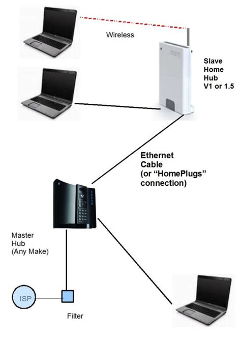 bt home hub wiring diagram home wiring and electrical