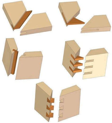 woodworking types of joints types of wooden joints engineering feed