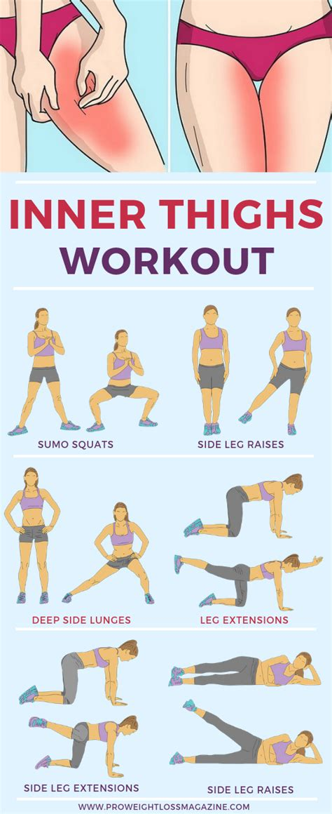 minute  thigh workout    home pro weight
