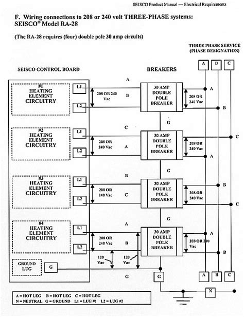 free sle 3 phase to single phase wiring diagram wiring diagram 220v single phase wiring