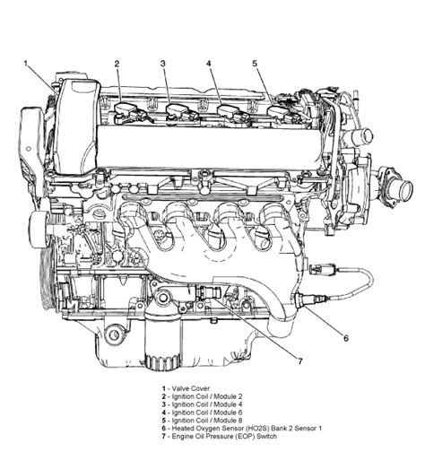 best car repair manuals 2007 cadillac dts transmission control diagram motor 2007 cadillac dts pdf 2011 cadillac dts manual transmission schematic 2006
