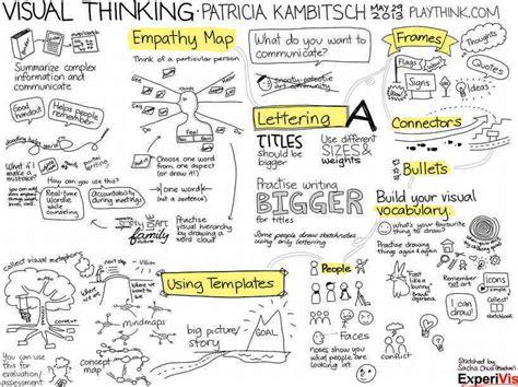 Art Design Visual Thinking | visual thinking o pensamiento visual emowe aprendizaje