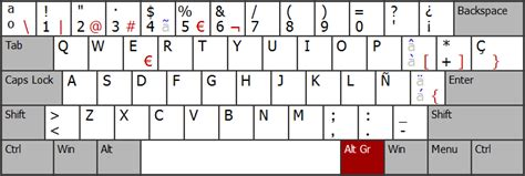 layout view en espanol spanish keyboard symbols