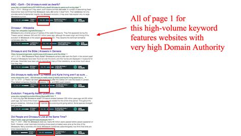 domain authority  good investment  time spent  seo