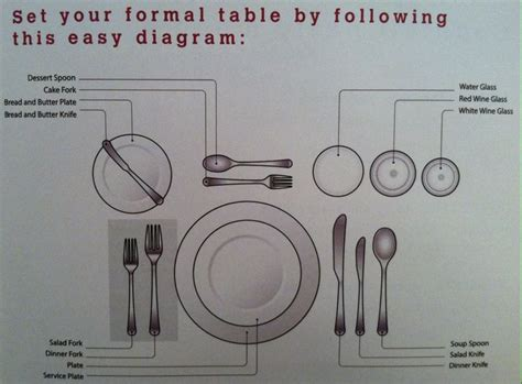 table setting diagrams formal table setting diagram food table