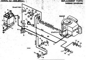 craftsman mower wiring diagram parts model 502255781 searspartsdirect