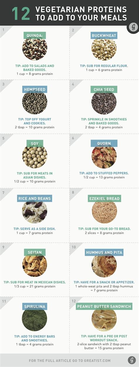 vegetables with 0 calories 52 best images about protein chart on calorie