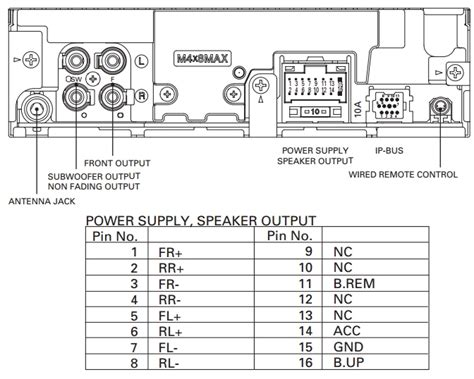 deh 150mp wiring diagram wiring wiring diagram for cars