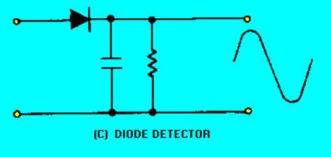slope detector preher tech blog fm demodulation