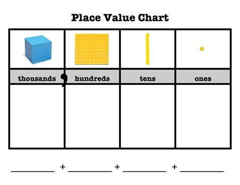 Place Value Cards Template place value chart template printable printable 360 degree