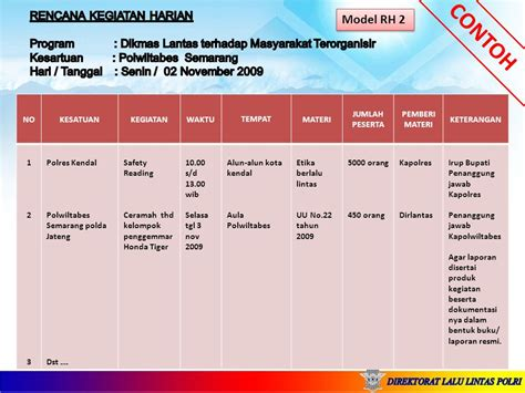 format buku harian laboratorium contoh format rencana kegiatan harian program kerja 100