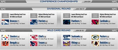 search results for nfl schedule playoffs 2015 calendar search results for nfl playoff calendar 2015