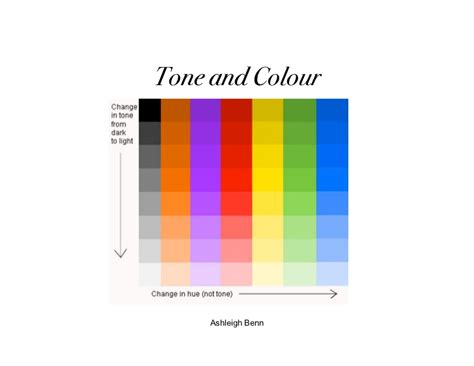 tone color colour and tone