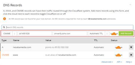 cara membuat email dengan domain sendiri secara gratis panduan cara membuat email dengan domain sendiri 100 gratis