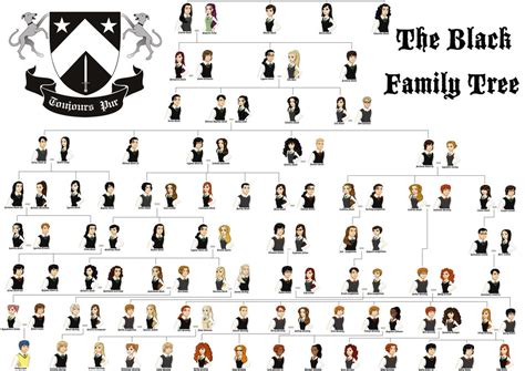 the noble house the noble house of black family tree by melatck on deviantart
