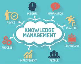 knowledge management strategy made easy with an intranet