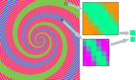 ilusiones opticas colores percibiendo el color de manera equivocada blogodisea