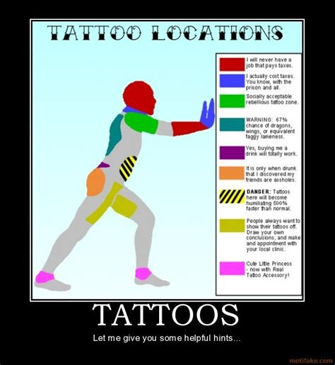tattoo body locations meaning tattoo locations