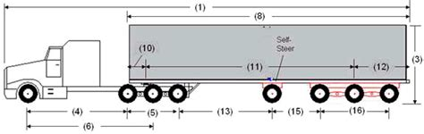 floor length of typical 3 trailer document view ontario ca
