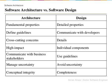 design engineer vs architect software architecture vs design