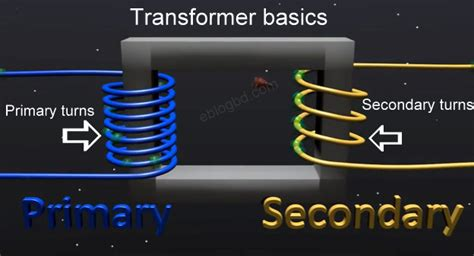 transformer tutorial questions complete basics and theory of electrical transformer