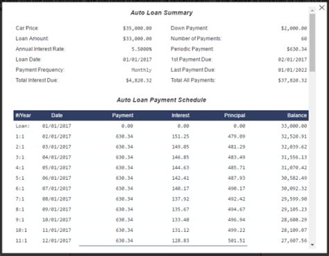 auto loan calculator with amortization table amortization table auto loan brokeasshome com