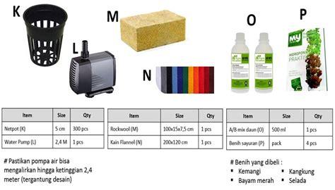 Netpot Media Tanam Hidroponik Cara Bertanam Hidroponik Sederhana Di Rumah Part1 Terserah Anda