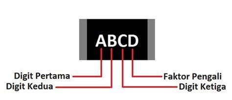 fungsi kapasitor smd baca resistor smd 28 images resistor smd cara baca kod nor sairi bin ahmad shahabudin