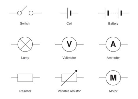 draw resistor in word 22 september 2013 hospitality management study resources