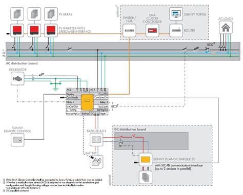 solar hybrid grid system wiring diagram residential solar