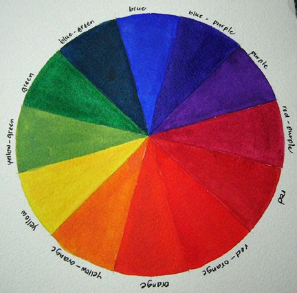 a color wheel make your own with the color wheel template provided here color my world