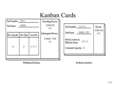 kanban card template ppt kanban card template cards 6 kanban board card template