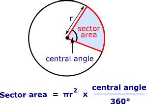 area of a section of a circle formula area perimeter crack ssc