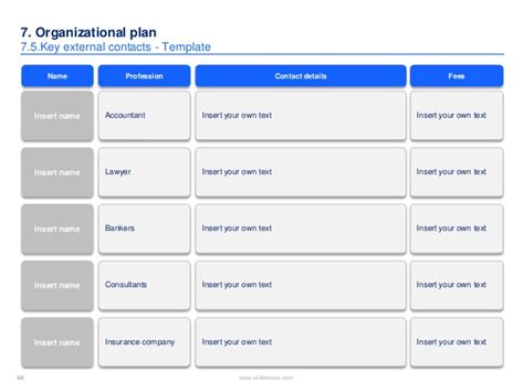 organizational policy template business plan template created by former deloitte