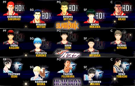 anime keren bertema game kuroko no basuke pc game full free download imazumi
