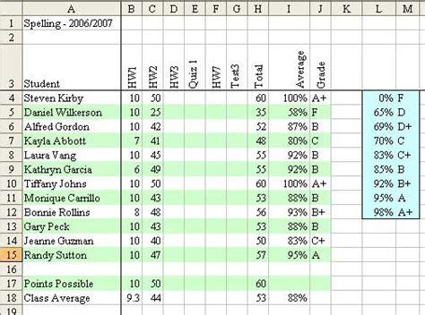 Hydraulic Grade Line Calculation Spreadsheet by Grade Spreadsheet Hatch Urbanskript Co