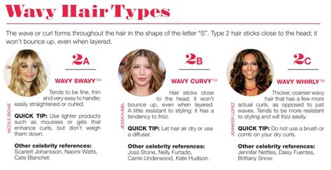 type 4 dressing your truth hair curly hairstylegalleries com type 2 hairstyles short hair by type expressing your