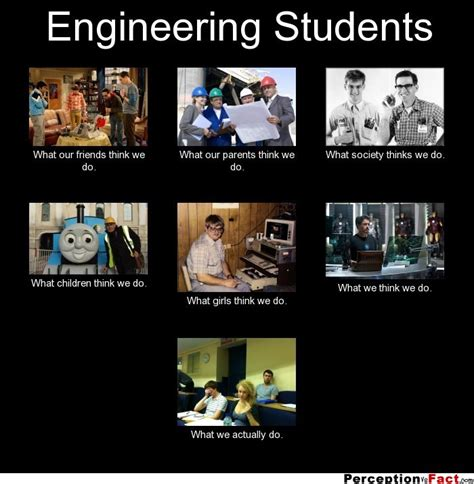 mechanical engineering student what think i do what engineering students what think i do what i really do perception vs fact