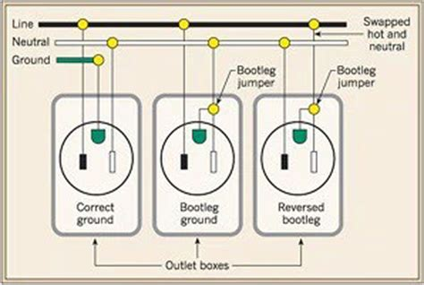 grounded outlet wiring wiring diagrams schematics