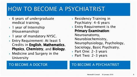 Psychiatrist Requirements by Make A Difference Within Beyond The Hospital Chose A Career In Psyc